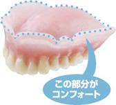 国分寺 恋ヶ窪 神山歯科医院 コンフォート義歯